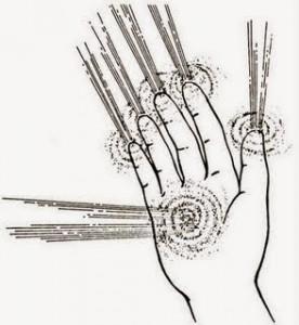 chakras das mãos