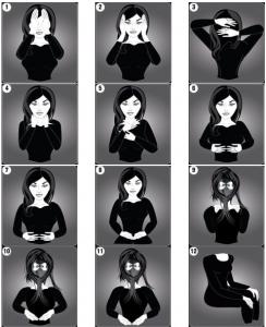 reiki-hand-positions-chart
